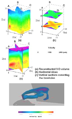image : 3Three-dimensional velocity distribution obtained by using 3-D seismic tomography.