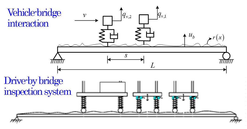 Figure4-VBI