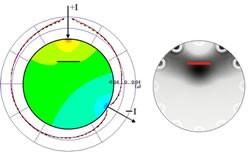 円板内の傷の同定逆問題の電位分布の1例(左)とバックプロジェクションによる初期モデルの図