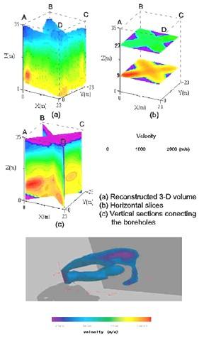 3次元弾性波トモグラフィによって得られた地下の3次元的な速度分布