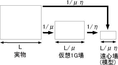 Fig_7_jp
