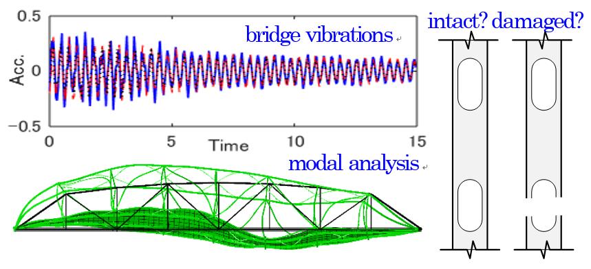 Figure3-VBDD