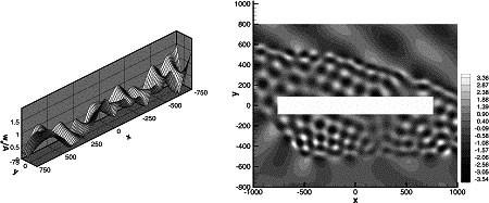 複雑な海底地形場内に設置された超大型浮体(長さ1,500m×幅150m)のたわみ応答(左)と、浮体まわりの波浪場の解析結果のイメージ(右)